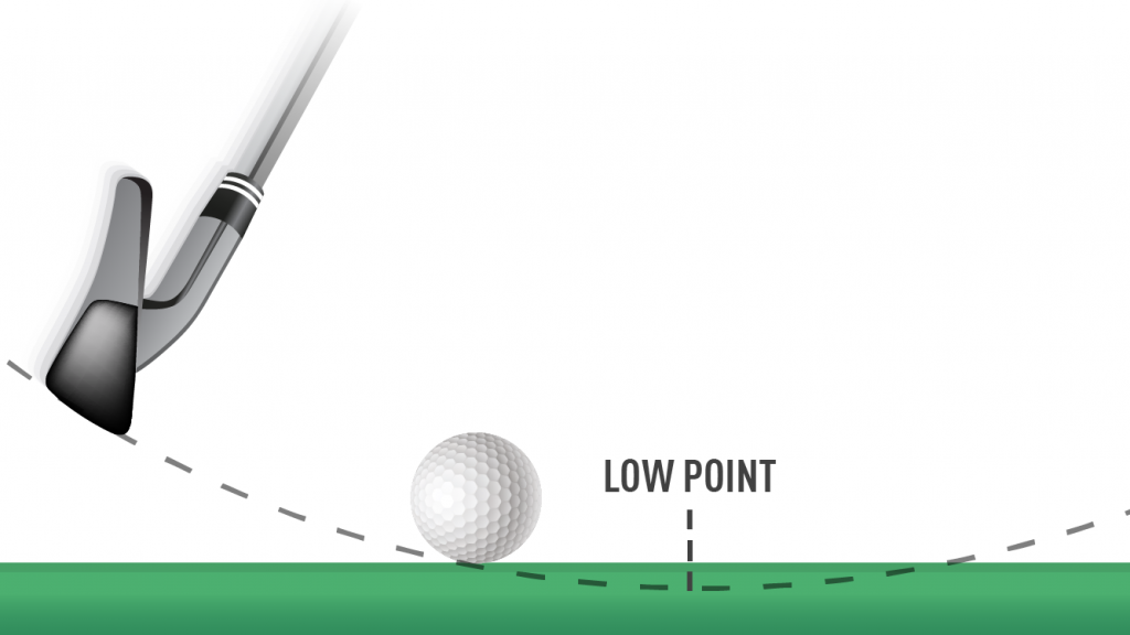 TrackMan Low Point